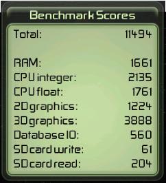 benchmark antutu icoo d70 pro2